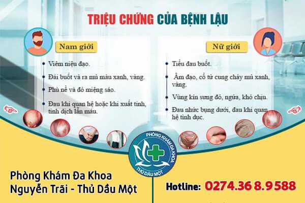 Các triệu chứng bệnh lậu ở nam và nữ giới cần được lưu ý